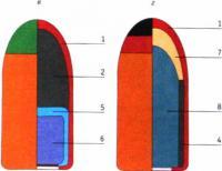 Пули, используемые в патронах 7,62 х 25