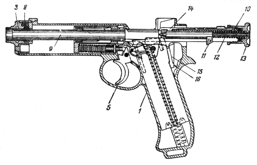 Затвор пистолета своими руками
