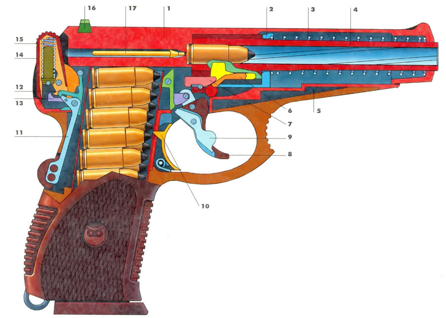 http://www.worldweapon.info/sites/default/files/gun_revolvers/sps_sxema.jpg