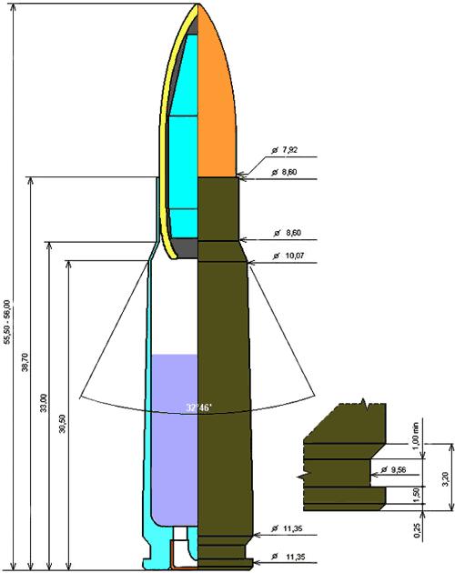 7.62x39 мм
