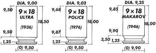 Сравнение патронов 9x18 Ultra, 9x18 Police и 9x18 ПМ