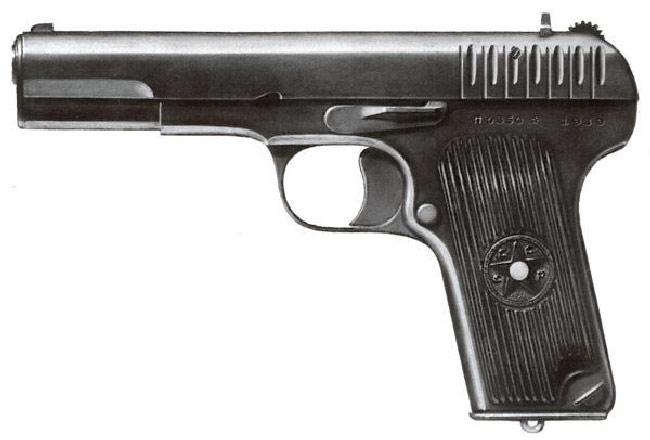 Тактико-технические характеристики Пистолета Макарова